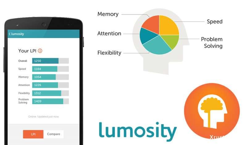 Lumosity – полезная программа для тренировки умственных способностей на Android-устройствах